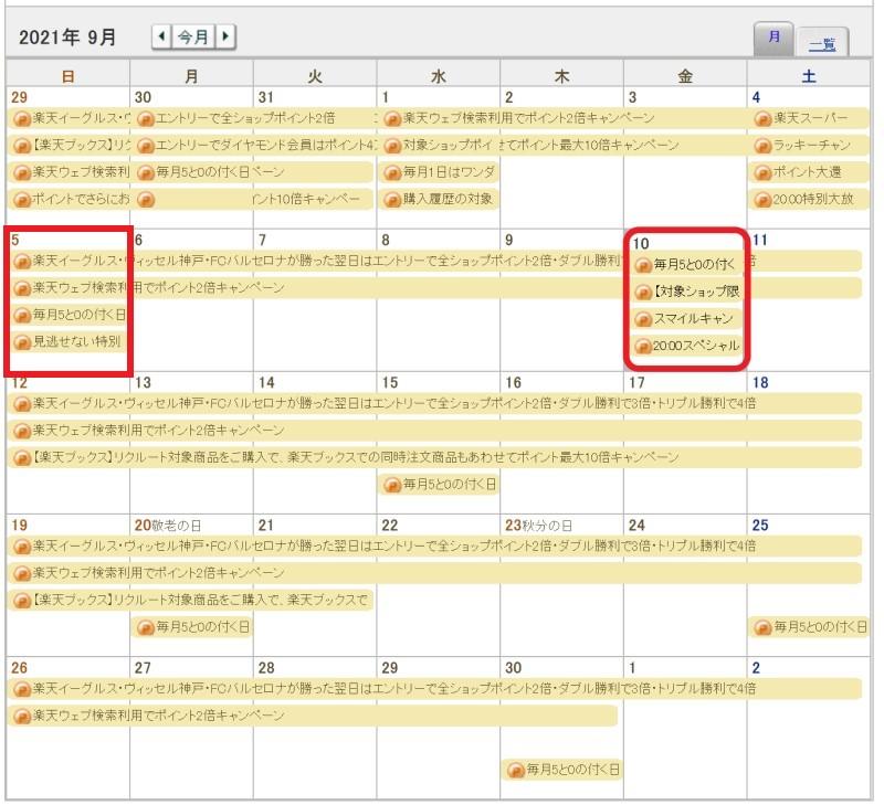 楽天カレンダーでは楽天スーパーセール期間中にも「5と0の付く日キャンペーン」が載っている -2