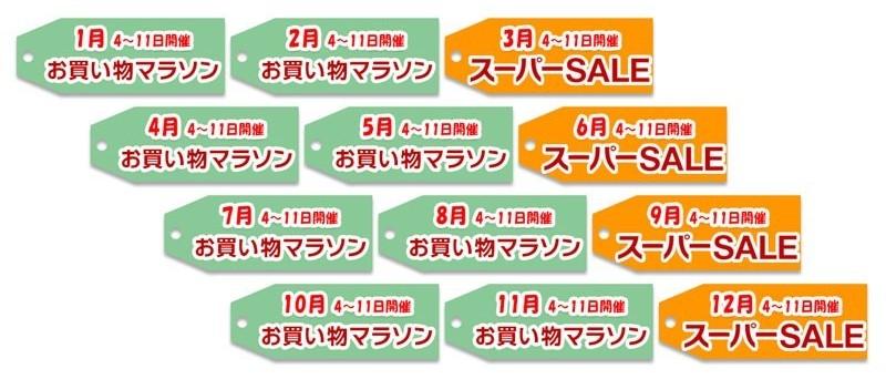 楽天スーパーセールとお買い物マラソンの開催月スケジュール図
